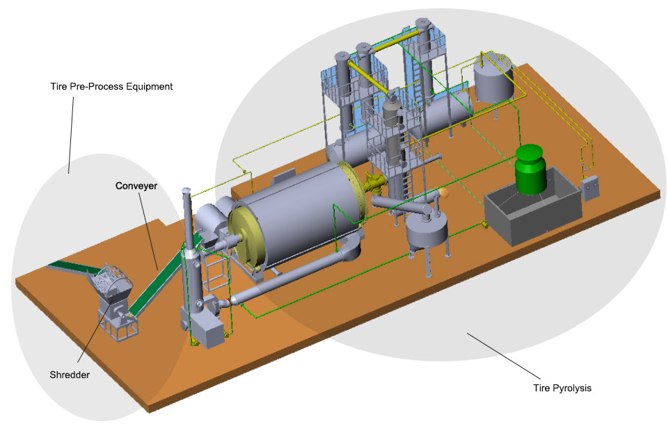 Pre-Process Equipment For Tire Pyrolysis Line 03