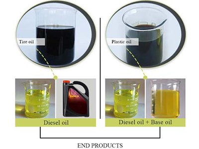 New Uses for Crude Glycerin from Biodiesel Production