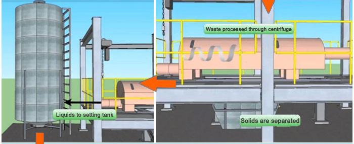 Sludge Oil Process 4