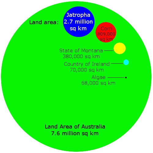 landuseforaviationfuel